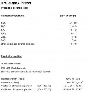 Certifikat za bezmetalne radove - emax-4